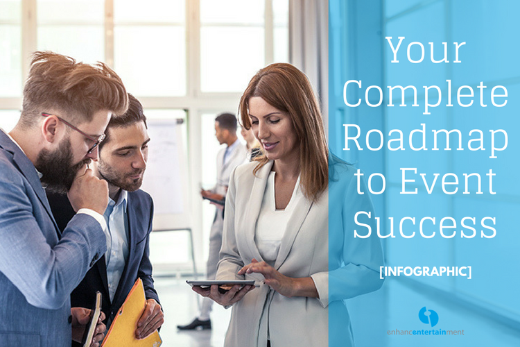 Your Complete Roadmap to Event Success [INFOGRAPHIC]