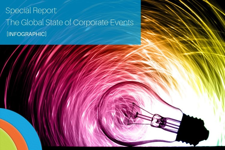 The Global State of Corporate Events - Special Report